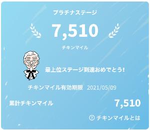 9873 - 日本KFCホールディングス(株) 【 プラチナステージ 】 ようやく達成 !! ー。