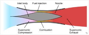 イソップ物語 NASA航空研究本部の副長官のジェイウォン・シン氏は「この有人飛行機のX-Planeは、ソニックブー