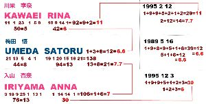 AKB48系アイドルグループ情報局 ■人工地震でも地震は地震、人工恋愛でも恋愛は恋愛、そして人工傷害事件でも事件は事件・・・だよな。