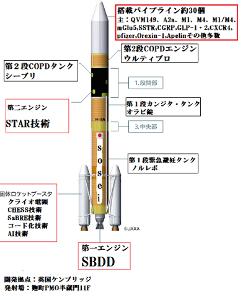 4565 - そーせいグループ(株) 市場の雰囲気は確実に好転してると感じる。  2年程前に Soseiロケットをお遊び設計したが、今見た