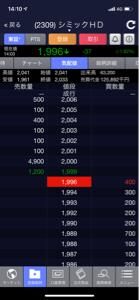 2309 - シミックホールディングス(株) 板上でフタをされてる 意図的に下げようとさせてるのが、丸わかり 貸し株残の急激な増大といい、下げても