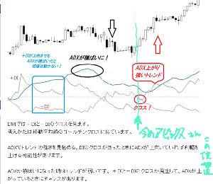 7836 - アビックス(株) DMI  解説