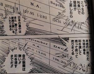 1357 - (NEXT FUNDS) 日経ダブルインバース上場投信 いい傾向だw まーだ希望にすがろうって奴がいるw