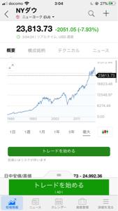 1357 - (NEXT FUNDS) 日経ダブルインバース上場投信 おめでとう!🎉  また2000円下げ幅だよ!
