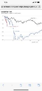 1357 - (NEXT FUNDS) 日経ダブルインバース上場投信 絶対ということはない 可能性として考えおくべき