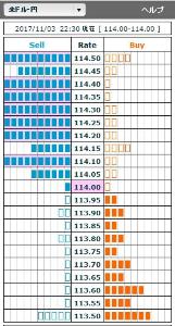 1357 - (NEXT FUNDS) 日経ダブルインバース上場投信 とことん舐められる個人投資家w